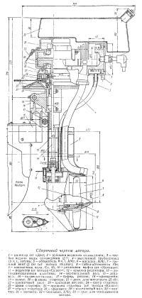 Сборочный чертеж мотора