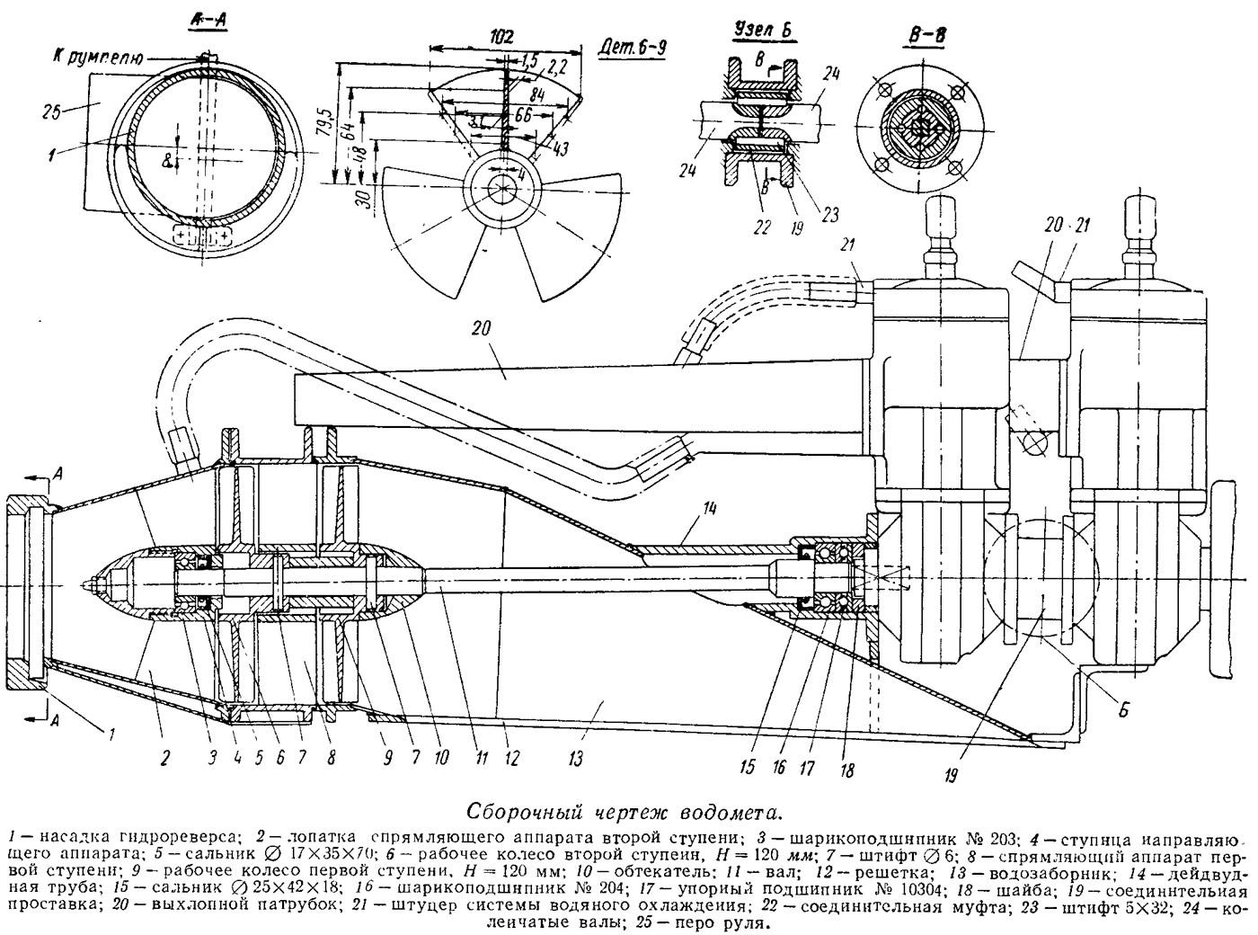 High Tech Защита подвесного лодочного мотора (ПЛМ) 4