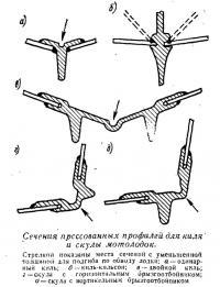 Сечения прессованных профилей для киля и скулы