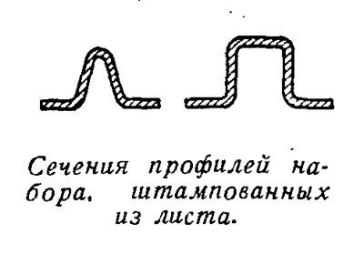Сечения профилей набора, штампованных из листа