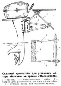 Съемный кронштейн для установки мотора