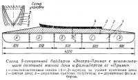 Схема 5-секционной байдарки «Экстра-Прима»