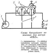 Схема батарейного зажигания для мотора «ИВЛ»