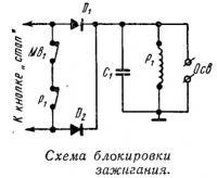 Схема блокировки зажигания