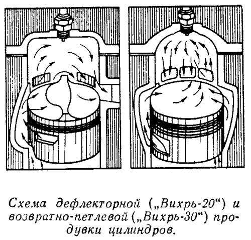 Схема дефлекторной и