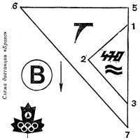 Схема дистанции «Браво»