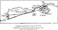 Схема дистанции гонки К-Т-К