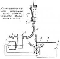 Схема дистанционного управления иглой главного жиклера