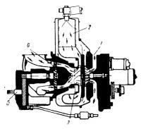 Схема газовой турбины