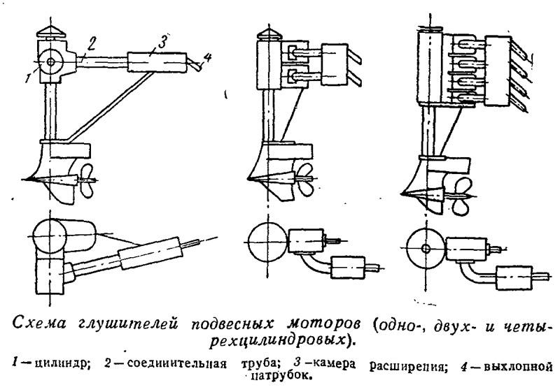 Схема глушителей подвесных