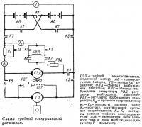 Схема гребной электрической установки