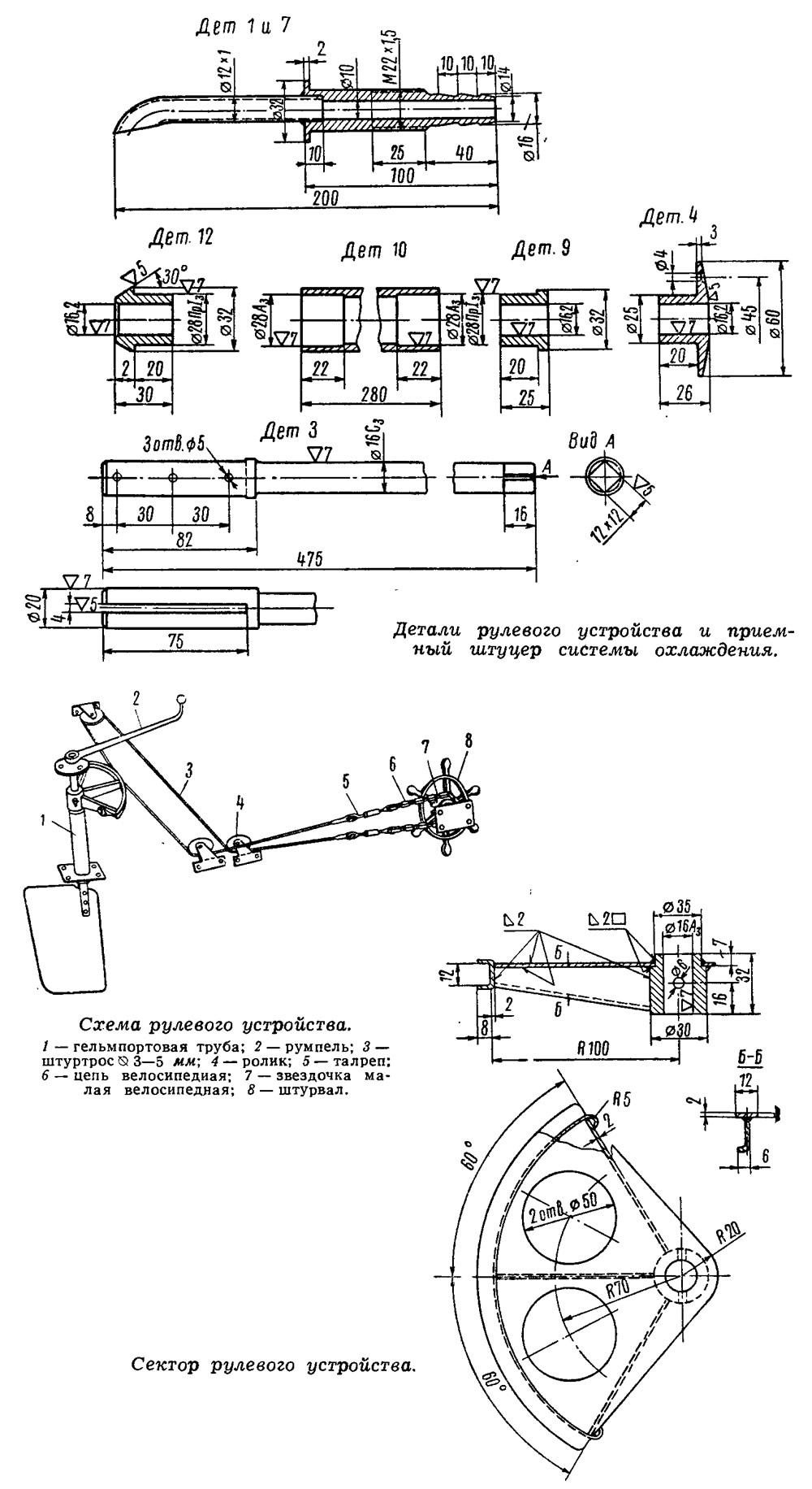 Схема и детали рулевого устройства