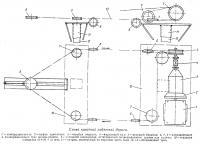 Схема канатной подвесной дороги