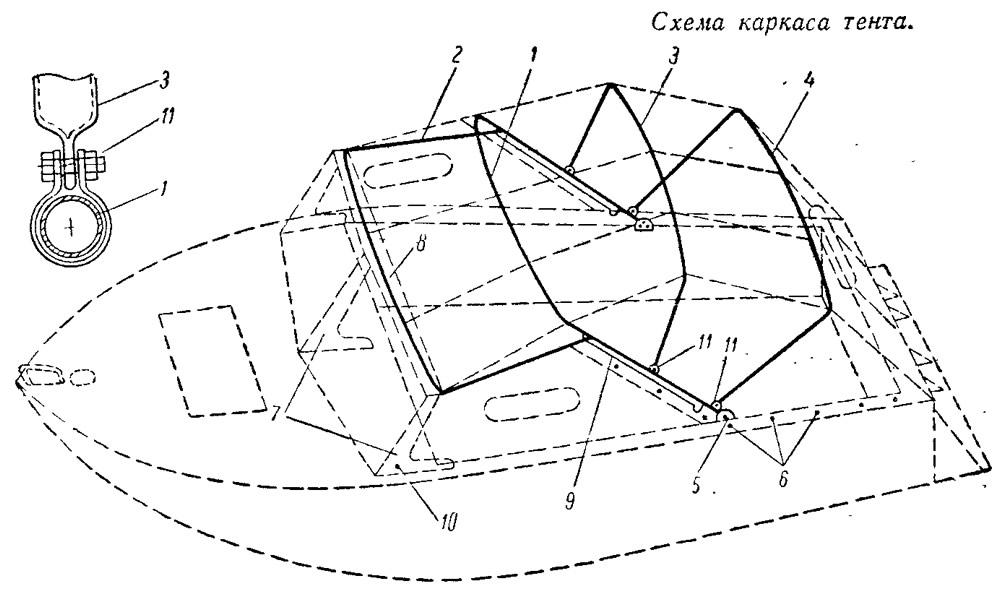 Схема каркаса тента