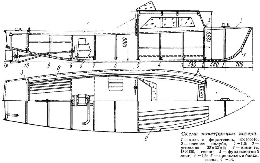 Схема конструкции катера