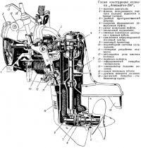 Схема конструкции колонки «Акваматик-250»