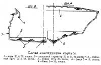 Схема конструкции корпуса