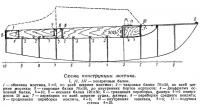 Схема конструкции мостика