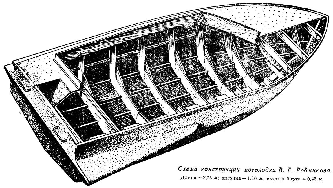 Схема конструкции мотолодки В. Г. Родникова