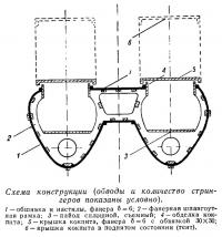 Схема конструкции (обводы и количество стрингеров показаны условно)