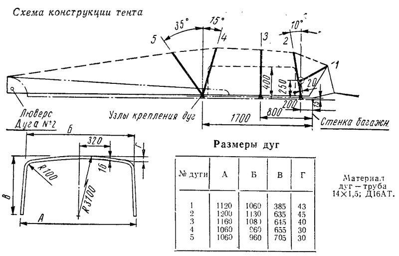 Схема конструкции тента