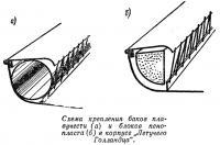 Схема крепления баков плавучести и блоков пенопласта