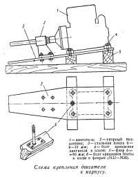 Схема крепления двигателя к корпусу
