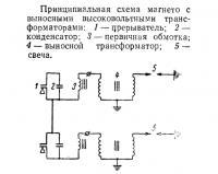 Схема магнето с выносным высоковольтным трансформатором