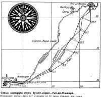 Схема маршрута гонки Буэнос-Айрес — Рио-де-Жанейро