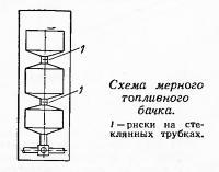 Схема мерного топливного бачка