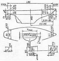 Схема обмера корпуса