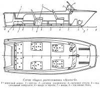 Схема общего расположения «Агата-6»