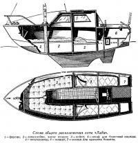Схема общего расположения яхты «Лада»