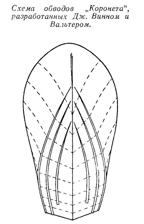 Схема обводов Коронета