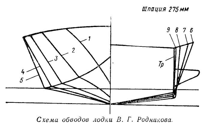 Схема обводов лодки В. Г. Родникова