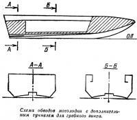 Схема обводов мотолодки с дополнительным туннелем для гребного винта