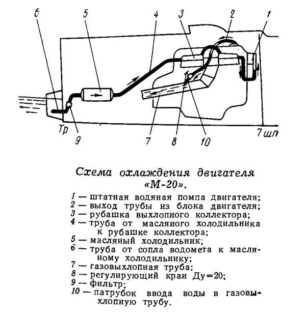 shema_ohlazhdeniya_dvigatelya_ ...