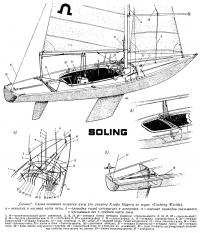Схема основной оснастки яхты «Солинг»