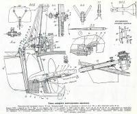 Схема откидного винто-рулевого комплекса