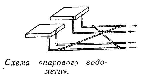 Схема «парового водомета»