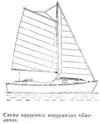Схема парусного вооружения «Баклана»