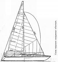 Схема парусного вооружения «Листанг»