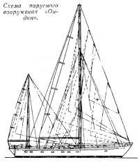 Схема парусного вооружения «Ондин»