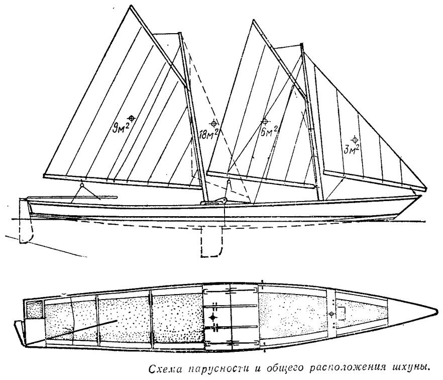 картинка схема лодка