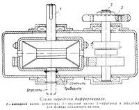 Схема переделки дифференциала