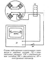Схема подключения электронного тахометра к магдино мотора