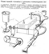 Схема привода тахометра и установки температурного датчика