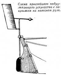 Схема простейшего подруливающего устройства с закрылком на навесном руле