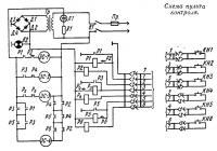 Схема пульта контроля
