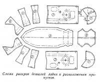 Схема раскроя деталей лодки и расположения припусков